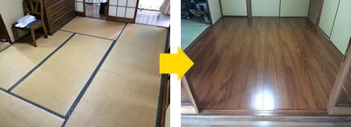 対象3 すべり防止などのための床材、通路材質の変更