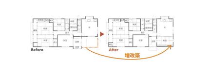 和室を増改築リフォーム、襖・障子の貼り替え、壁はじゅらく塗り、天井?、畳も新しくなった POINT.外壁や屋根のメンテナンス時に一緒に工事すると、増築した部分が目立たない。